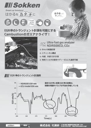 高速CO,CO2分析計NDIR500