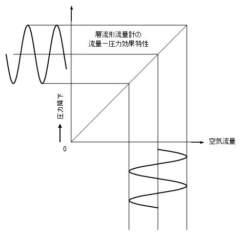 Linear Error Jp