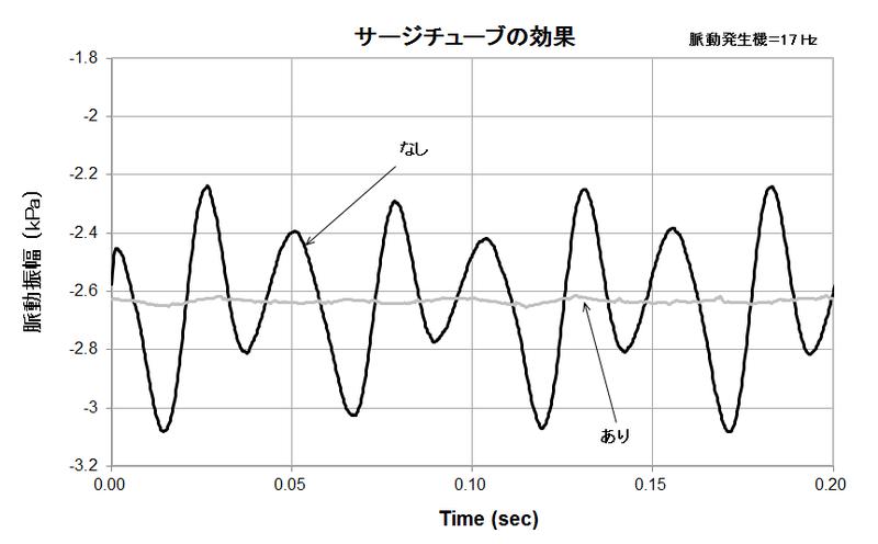 Surgetube Effect Jp