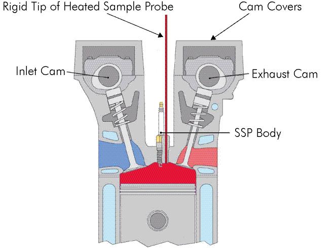 Combustion chamber illustration