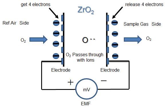 Air Fuel Ratio Meters|Gas Analyzer|Products|Sokken