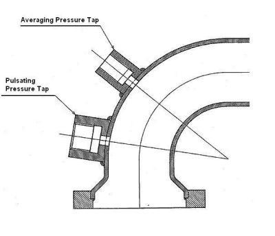 Exhaust Manifold Pressure Gauge For High Temperature Pressure